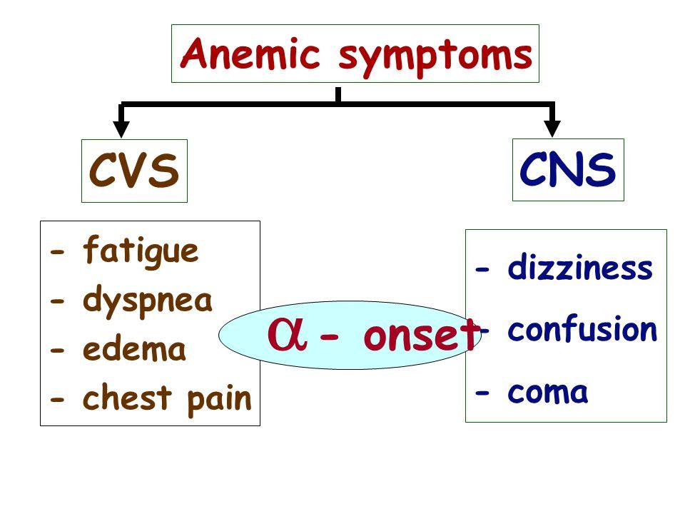 การวินิจฉัยโรคที่เป็นสาเหตุของ ภาวะโลหิตจาง ประวัติ การตรวจร่างกาย การตรวจทาง ห้องปฏิบัติการ