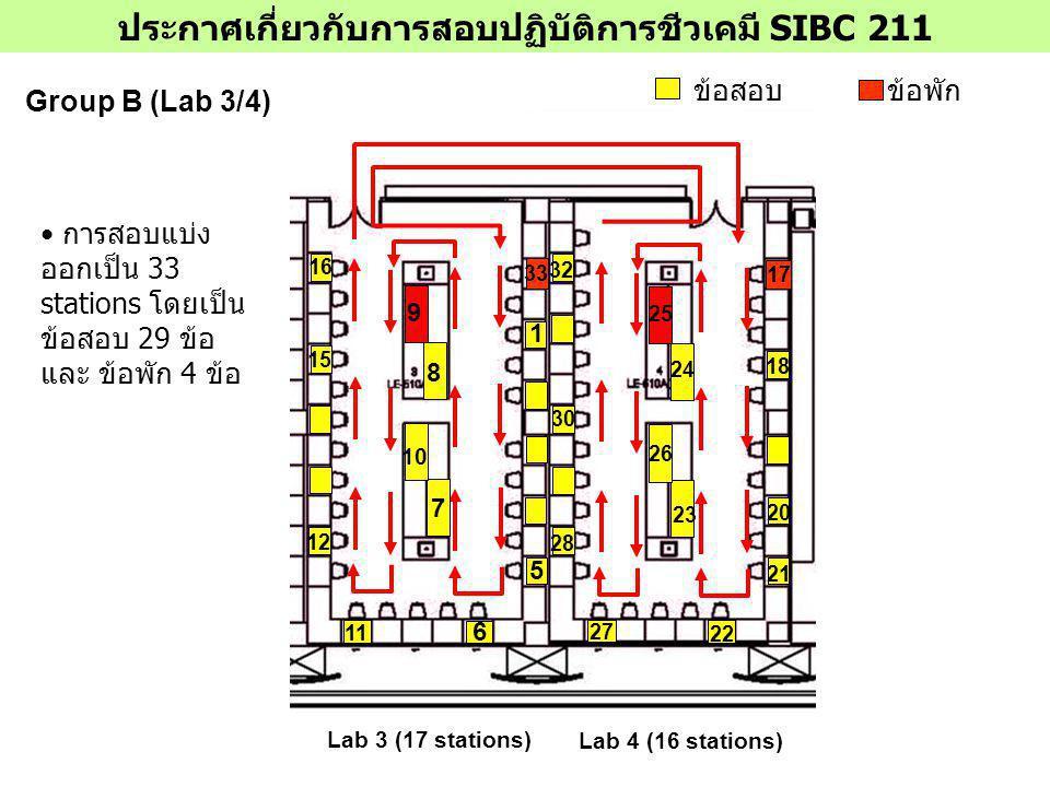 ประกาศเกี่ยวกับการสอบปฏิบัติการชีวเคมี SIBC 211 Group C (Lab 10/12) Lab 10 (17 stations) Lab 12 (16 stations) 1 33 8 16 17 22 27 32 ข้อสอบข้อพัก การสอบแบ่งออกเป็น 33 stations โดยเป็นข้อสอบ 29 ข้อ และ ข้อพัก 4 ข้อ 2 6 10 11 12 23 25 28