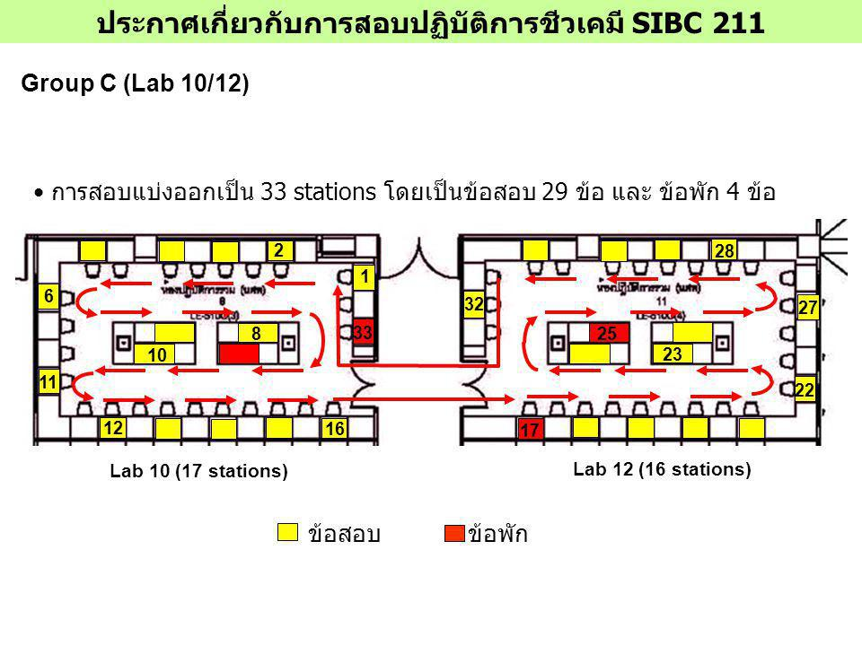 ประกาศเกี่ยวกับการสอบปฏิบัติการชีวเคมี SIBC 211 Group D (Lab 9/11) Lab 9 (17 stations) Lab 11 (16 stations) 1 33 8 16 17 22 27 32 ข้อสอบข้อพัก การสอบแบ่งออกเป็น 33 stations โดยเป็นข้อสอบ 29 ข้อ และ ข้อพัก 4 ข้อ 2 6 9 11 12 23 25 28