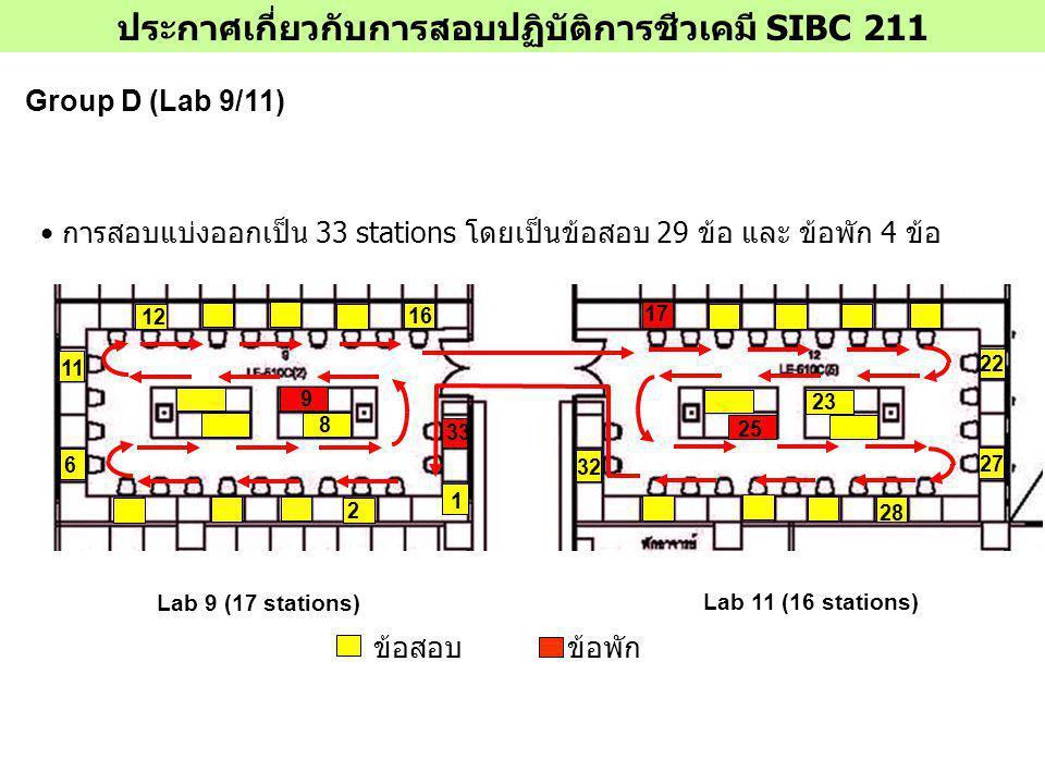 ประกาศเกี่ยวกับการสอบปฏิบัติการชีวเคมี SIBC 211 Group E (Lab 1/2) ข้อสอบข้อพัก Lab 1 (17 stations) Lab 2 (16 stations) 1 5 6 8 10 11 32 9 12 15 16 33 17 18 20 21 22 7 23 24 25 26 27 28 30 การสอบแบ่ง ออกเป็น 33 stations โดยเป็น ข้อสอบ 29 ข้อ และ ข้อพัก 4 ข้อ