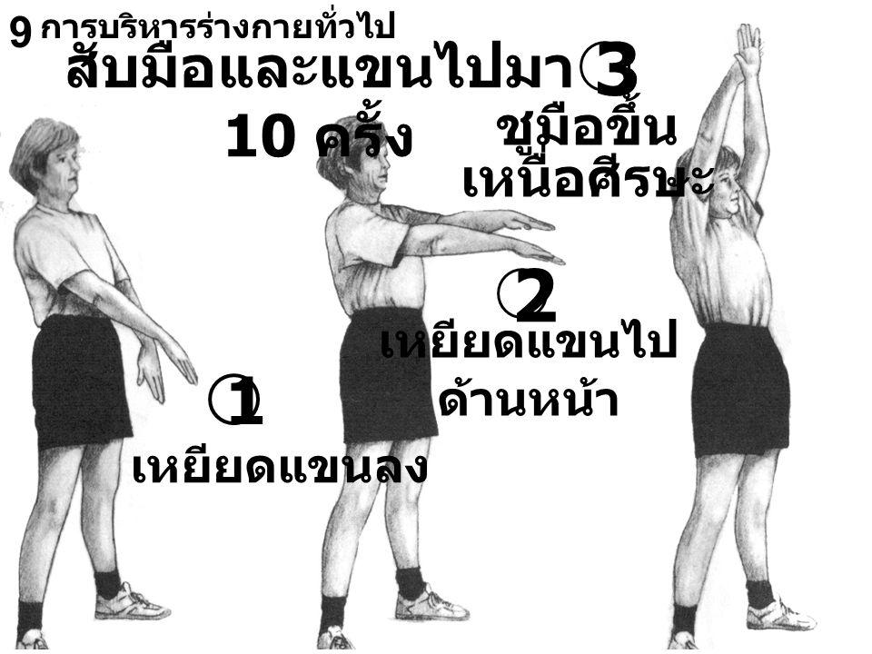 9 สับมือและแขนไปมา 10 ครั้ง ชูมือขึ้น เหนื่อศีรษะ เหยียดแขนลง เหยียดแขนไป ด้านหน้า 1 2 3 การบริหารร่างกายทั่วไป