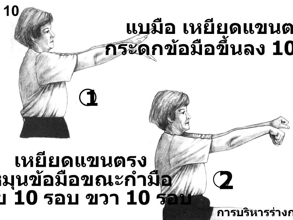 10 แบมือ เหยียดแขนตรง กระดกข้อมือขึ้นลง 10 ครั้ง เหยียดแขนตรง หมุนข้อมือขณะกำมือ ซ้าย 10 รอบ ขวา 10 รอบ 1 2 การบริหารร่างกายทั่วไป