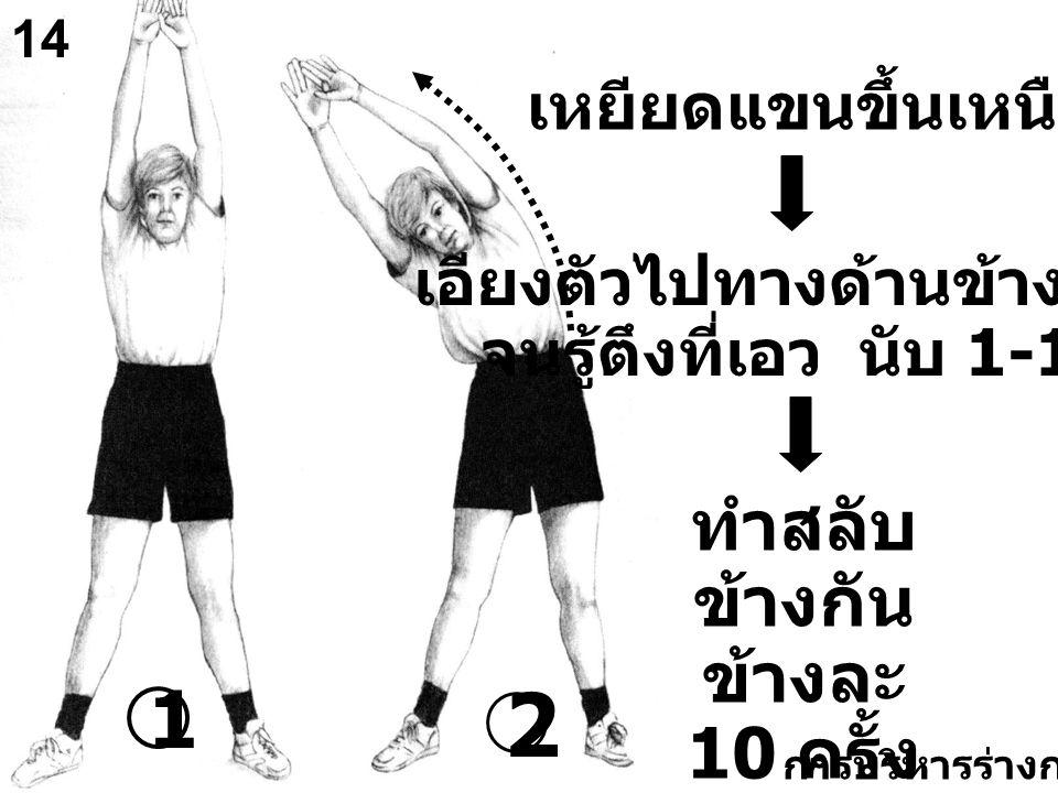 14 เอียงตัวไปทางด้านข้าง (2) จนรู้ตึงที่เอว นับ 1-10 เหยียดแขนขึ้นเหนือศีรษะ (1) ทำสลับ ข้างกัน ข้างละ 10 ครั้ง 1 2 การบริหารร่างกายทั่วไป