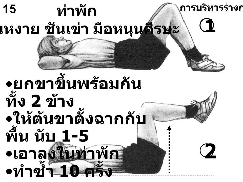 15 ยกขาขึ้นพร้อมกัน ทั้ง 2 ข้าง ให้ต้นขาตั้งฉากกับ พื้น นับ 1-5 เอาลงในท่าพัก ทำซ้ำ 10 ครั้ง ท่าพัก นอนหงาย ชันเข่า มือหนุนศีรษะ 1 2 การบริหารร่างกายท