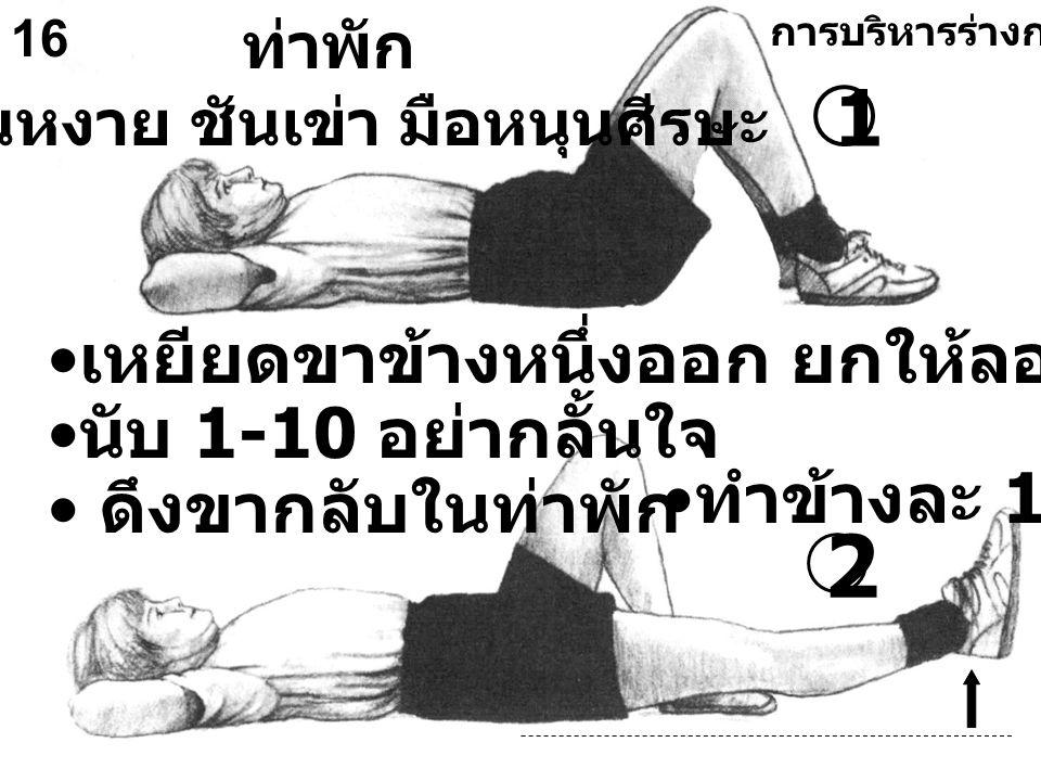 เหยียดขาข้างหนึ่งออก ยกให้ลอยจากพื้น 1/2 ฟุต นับ 1-10 อย่ากลั้นใจ ดึงขากลับในท่าพัก 16 ท่าพัก นอนหงาย ชันเข่า มือหนุนศีรษะ ทำข้างละ 10 ครั้ง 1 2 การบร