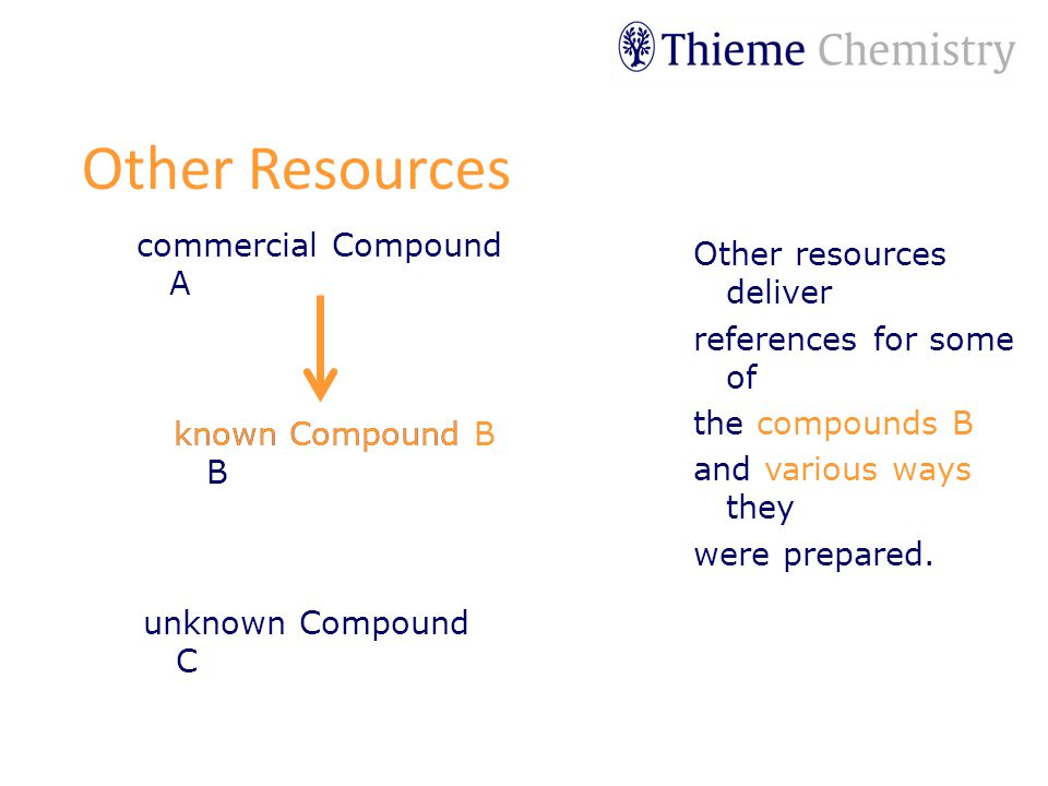 known Compound B Other Resources Other resources deliver references for some of the compounds B and various ways they were prepared.