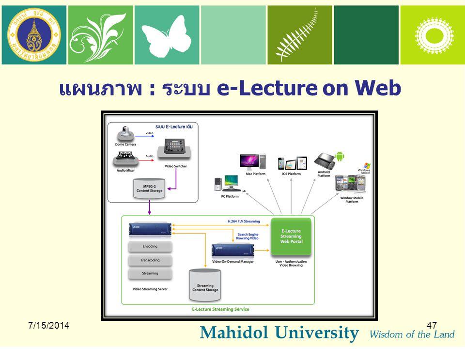 แผนภาพ : ระบบ e-Lecture on Web 7/15/201447