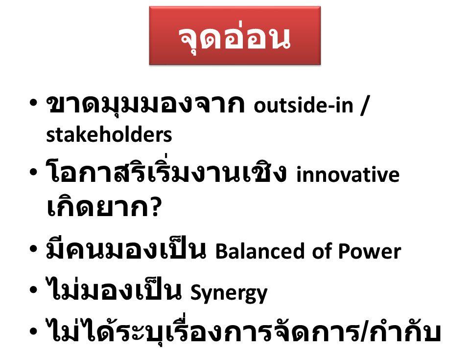 จุดอ่อน ขาดมุมมองจาก outside-in / stakeholders โอกาสริเริ่มงานเชิง innovative เกิดยาก ? มีคนมองเป็น Balanced of Power ไม่มองเป็น Synergy ไม่ได้ระบุเรื
