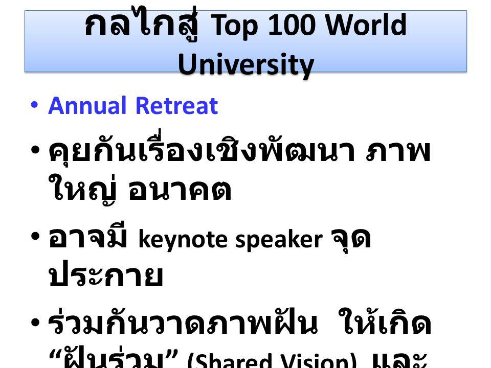 """กลไกสู่ Top 100 World University Annual Retreat คุยกันเรื่องเชิงพัฒนา ภาพ ใหญ่ อนาคต อาจมี keynote speaker จุด ประกาย ร่วมกันวาดภาพฝัน ให้เกิด """" ฝันร่"""