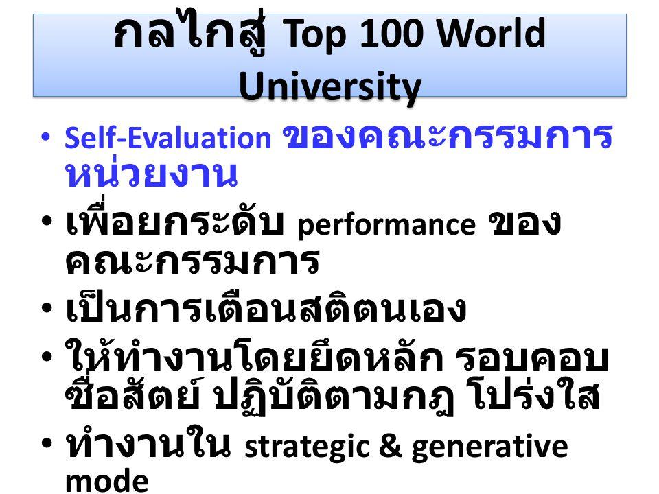 กลไกสู่ Top 100 World University Self-Evaluation ของคณะกรรมการ หน่วยงาน เพื่อยกระดับ performance ของ คณะกรรมการ เป็นการเตือนสติตนเอง ให้ทำงานโดยยึดหลั