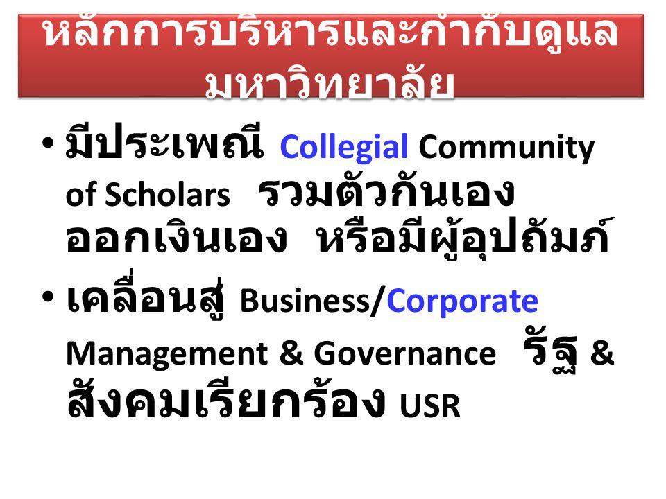 หลักการบริหารและกำกับดูแล มหาวิทยาลัย มีประเพณี Collegial Community of Scholars รวมตัวกันเอง ออกเงินเอง หรือมีผู้อุปถัมภ์ เคลื่อนสู่ Business/Corporat