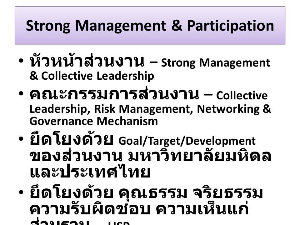 Strong Management & Participation หัวหน้าส่วนงาน – Strong Management & Collective Leadership คณะกรรมการส่วนงาน – Collective Leadership, Risk Managemen