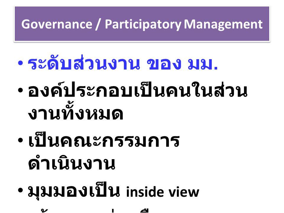Governance / Participatory Management ระดับส่วนงาน ของ มม. องค์ประกอบเป็นคนในส่วน งานทั้งหมด เป็นคณะกรรมการ ดำเนินงาน มุมมองเป็น inside view เน้นความร