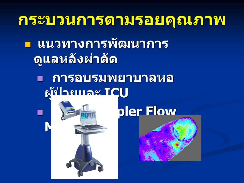 กระบวนการตามรอยคุณภาพ แนวทางการพัฒนาการ ดูแลหลังผ่าตัด แนวทางการพัฒนาการ ดูแลหลังผ่าตัด การอบรมพยาบาลหอ ผู้ป่วยและ ICU การอบรมพยาบาลหอ ผู้ป่วยและ ICU
