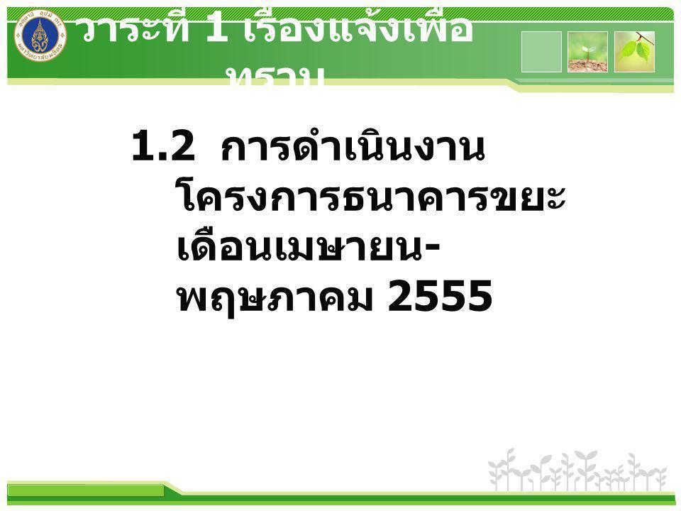 www.themegallery.com วาระที่ 1 เรื่องแจ้งเพื่อ ทราบ 1.2 การดำเนินงาน โครงการธนาคารขยะ เดือนเมษายน - พฤษภาคม 2555