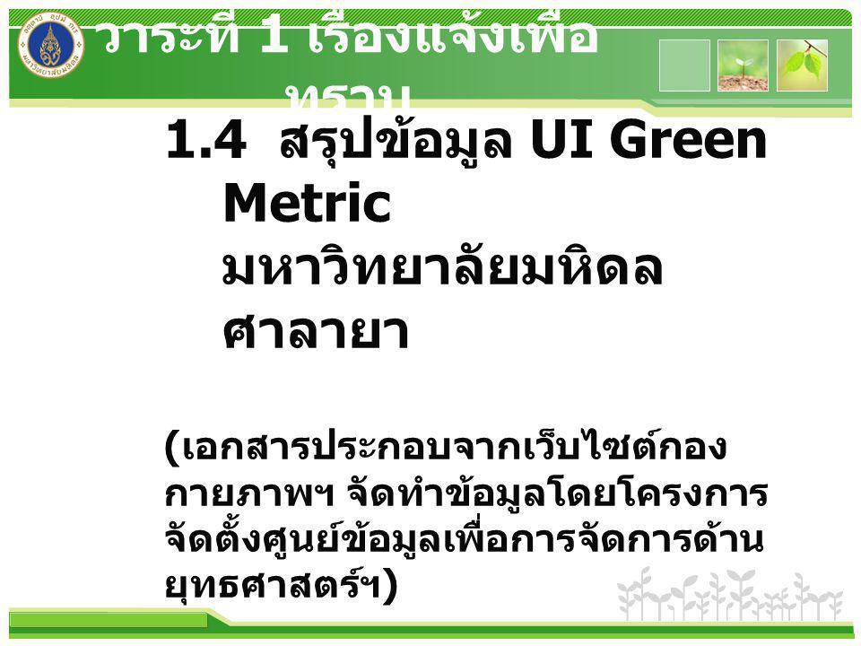 www.themegallery.com วาระที่ 1 เรื่องแจ้งเพื่อ ทราบ 1.4 สรุปข้อมูล UI Green Metric มหาวิทยาลัยมหิดล ศาลายา ( เอกสารประกอบจากเว็บไซต์กอง กายภาพฯ จัดทำข้อมูลโดยโครงการ จัดตั้งศูนย์ข้อมูลเพื่อการจัดการด้าน ยุทธศาสตร์ฯ )