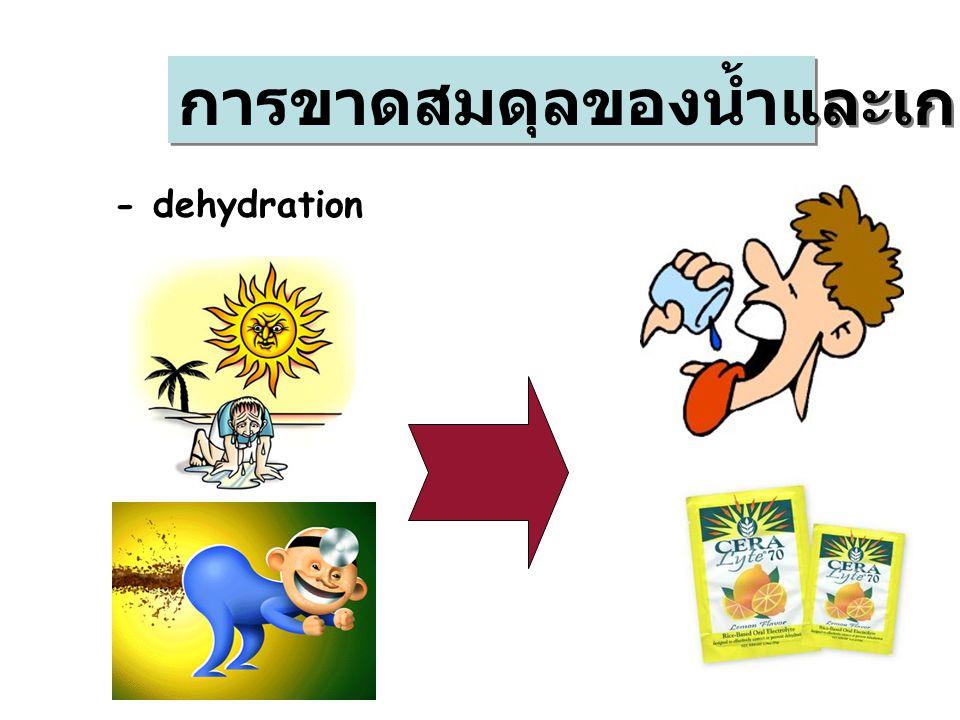 การขาดสมดุลของน้ำและเกลือแร่ - dehydration
