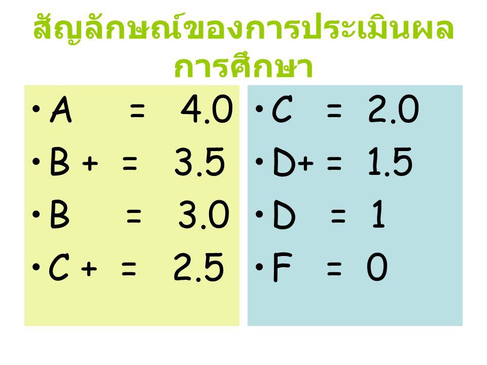 สัญลักษณ์ของการประเมินผล การศึกษา A = 4.0 B + = 3.5 B = 3.0 C + = 2.5 C = 2.0 D+ = 1.5 D = 1 F = 0