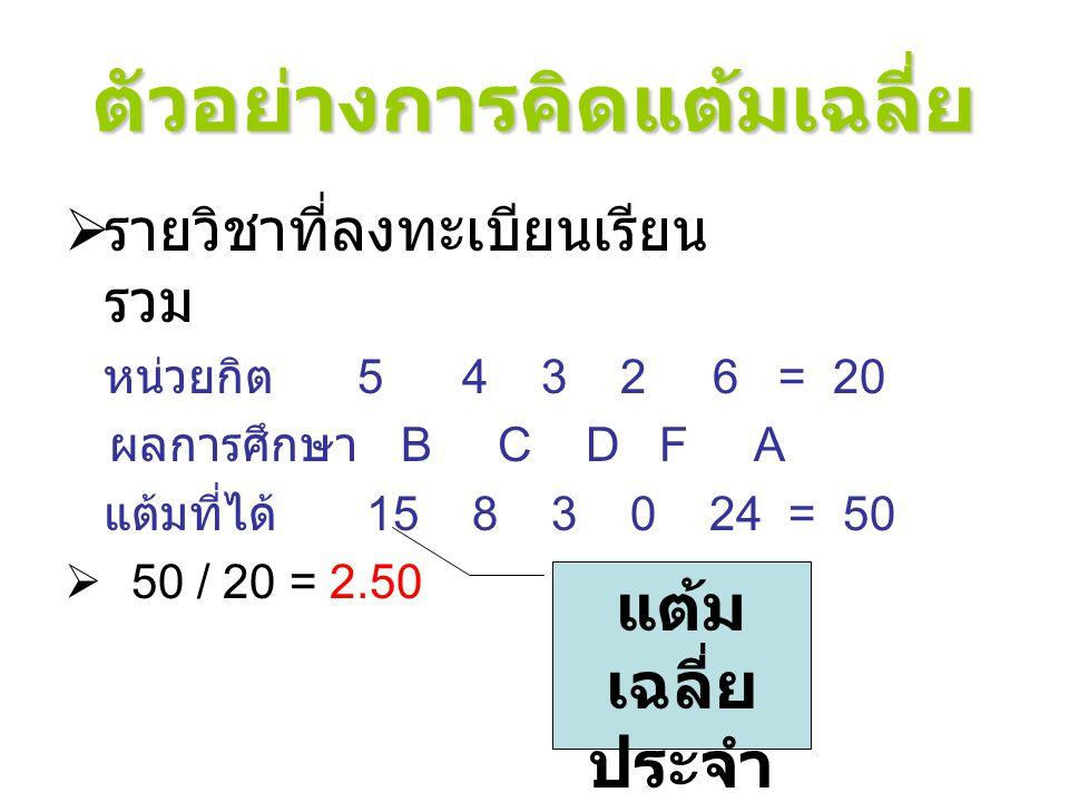 ตัวอย่างการคิดแต้มเฉลี่ย  รายวิชาที่ลงทะเบียนเรียน รวม หน่วยกิต 5 4 3 2 6 = 20 ผลการศึกษา B C D F A แต้มที่ได้ 15 8 3 0 24 = 50  50 / 20 = 2.50 แต้ม