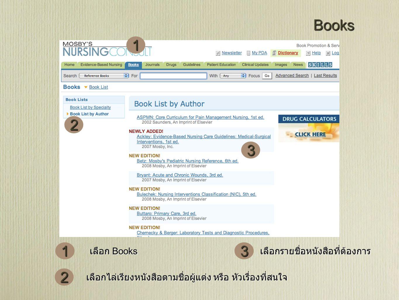 Books 3 2 1 เลือกรายชื่อหนังสือที่ต้องการ เลือกไล่เรียงหนังสือตามชื่อผู้แต่ง หรือ หัวเรื่องที่สนใจ เลือก Books 3 2 1
