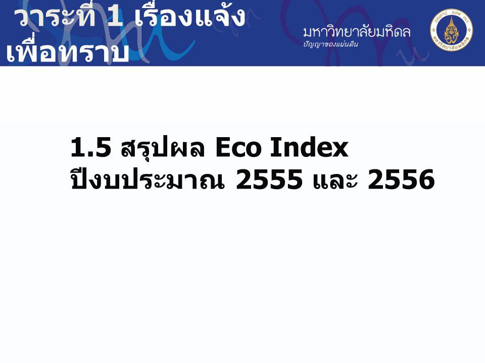 1.5 สรุปผล Eco Index ปีงบประมาณ 2555 และ 2556
