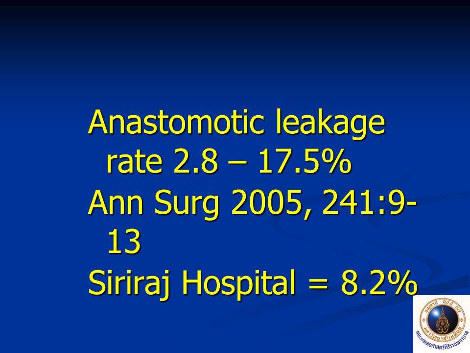 Overall mortality after rectal surgery 0.9% - 5.2% Br J Surg 2005; 92:1137- 1142 Siriraj hospital = 1.2%