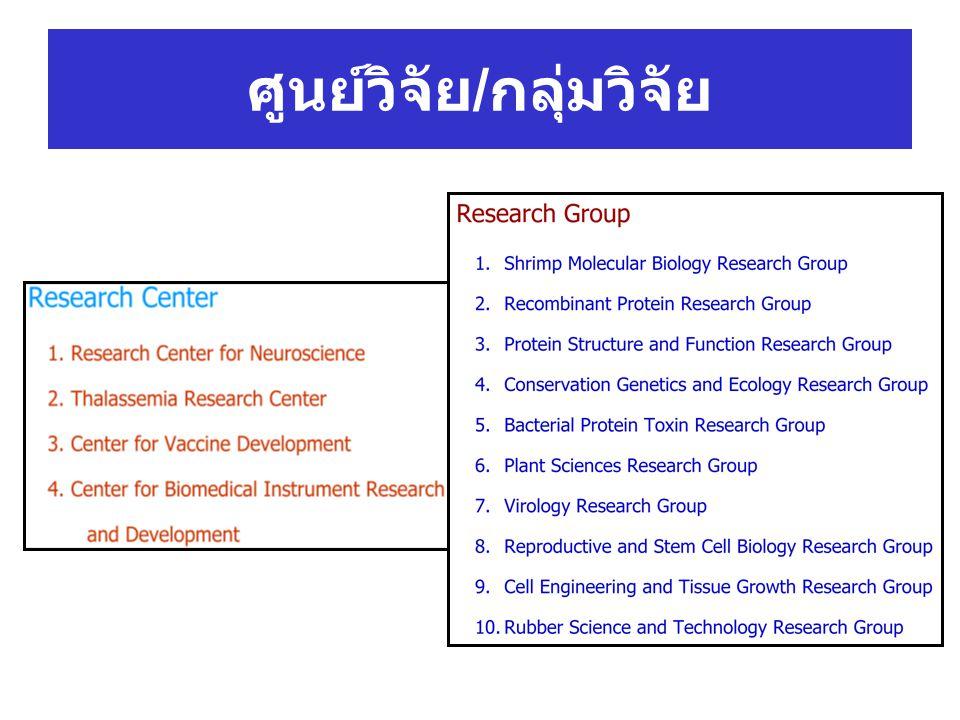 ศูนย์วิจัย / กลุ่มวิจัย