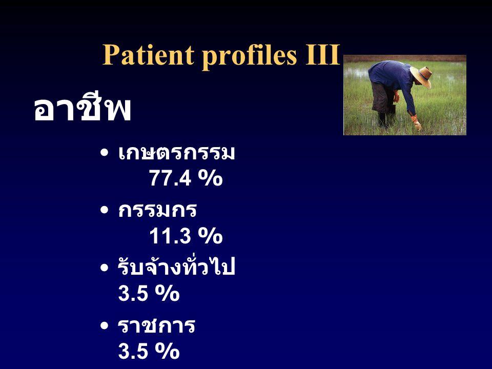 Patient profiles III เกษตรกรรม 77.4 % กรรมกร 11.3 % รับจ้างทั่วไป 3.5 % ราชการ 3.5 % ค้าขาย 2.6 % ไม่ได้ประกอบอาชีพ 1.7 % อาชีพ