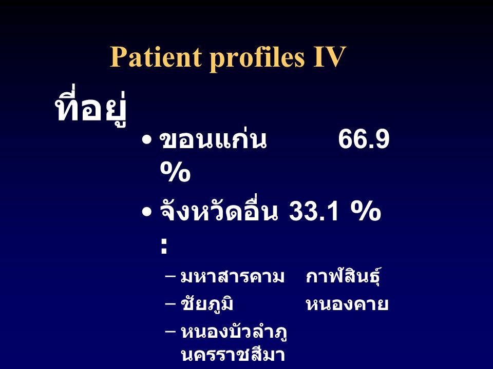 Patient profiles IV ขอนแก่น 66.9 % จังหวัดอื่น 33.1 % : – มหาสารคาม กาฬสินธุ์ – ชัยภูมิ หนองคาย – หนองบัวลำภู นครราชสีมา – สุรินทร์ อุดรธานี – สกลนคร