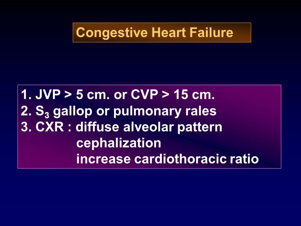 Congestive Heart Failure 1. JVP > 5 cm. or CVP > 15 cm. 2. S 3 gallop or pulmonary rales 3. CXR : diffuse alveolar pattern cephalization increase card