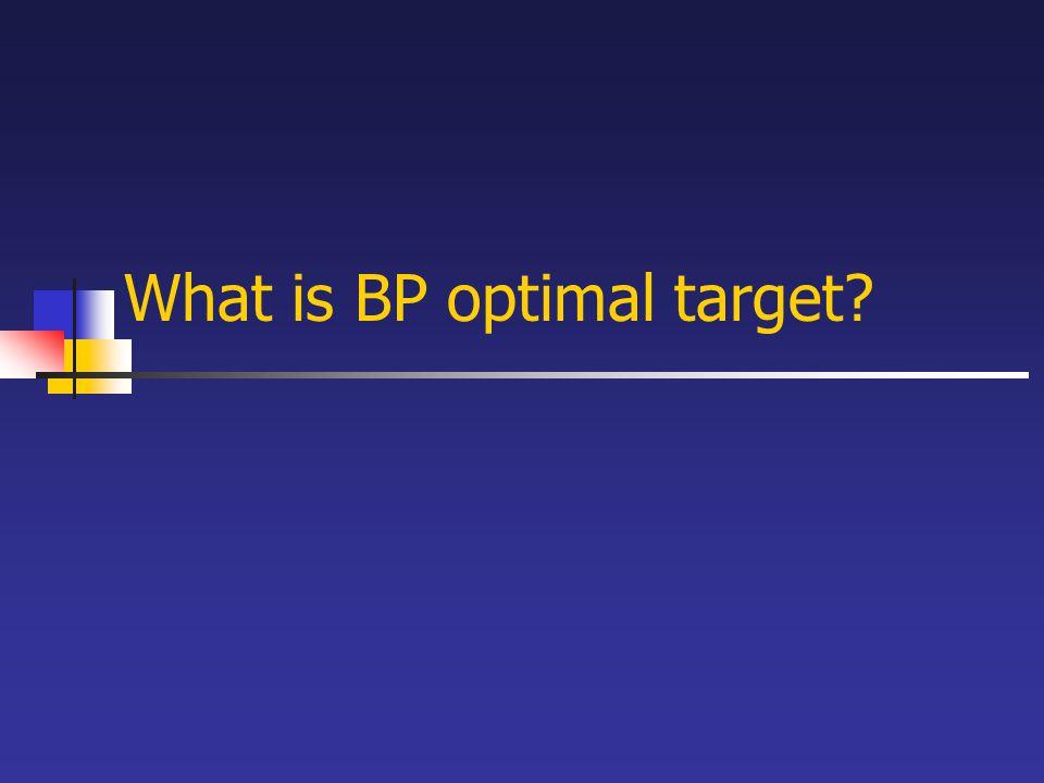 What is BP optimal target?