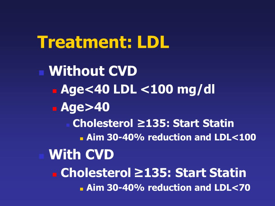 Treatment: LDL Without CVD Age<40 LDL <100 mg/dl Age>40 Cholesterol ≥135: Start Statin Aim 30-40% reduction and LDL<100 With CVD Cholesterol ≥135: Sta
