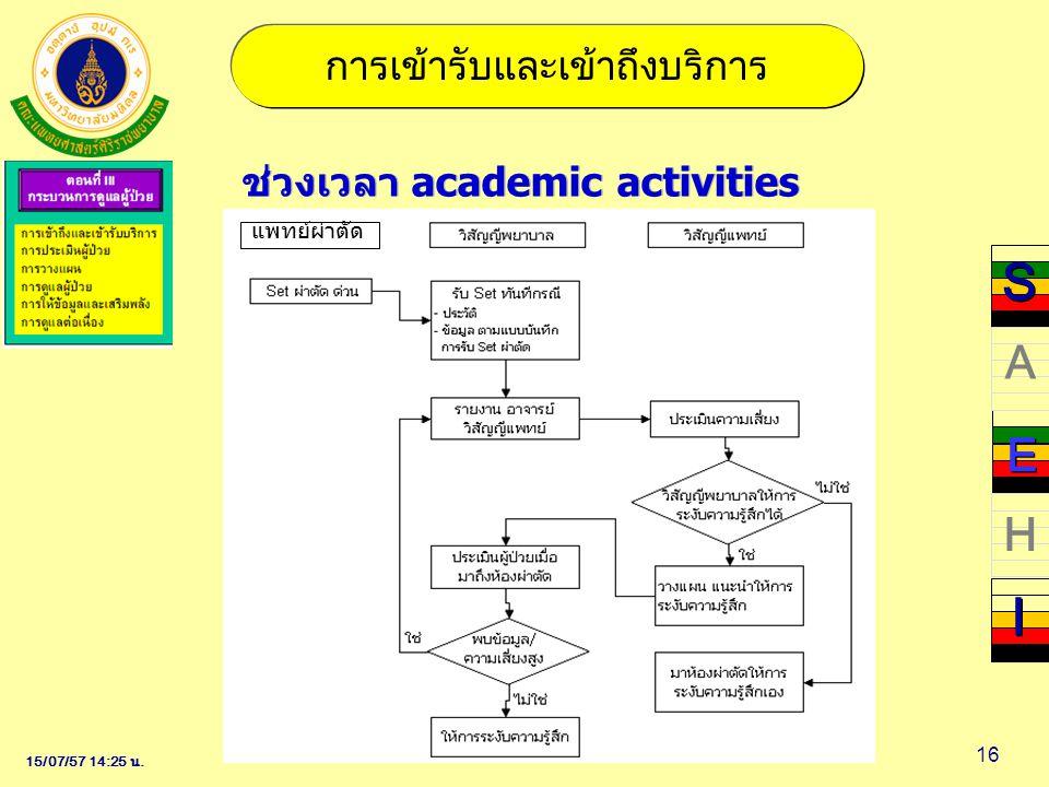 15/07/57 14:28 น. 16 ช่วงเวลา academic activities (8-8.45 น. วันราชการ ) แพทย์ผ่าตัด S S A E E H I I การเข้ารับและเข้าถึงบริการ
