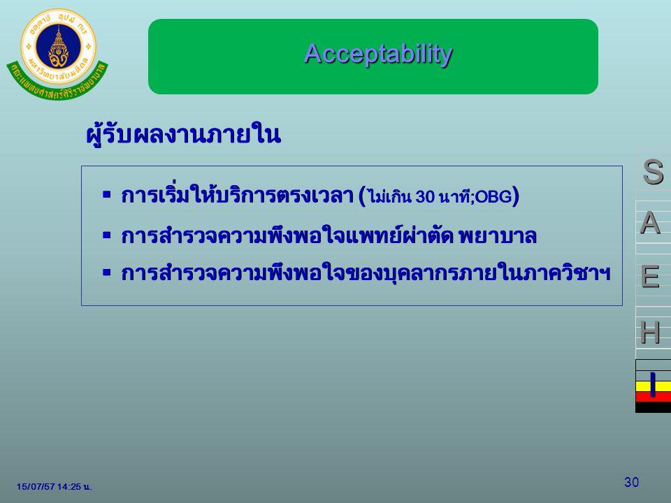 15/07/57 14:28 น. 30 ผู้รับผลงานภายใน S S A A E E H H I I Acceptability  การเริ่มให้บริการตรงเวลา ( ไม่เกิน 30 นาที;OBG )  การสำรวจความพึงพอใจแพทย์ผ