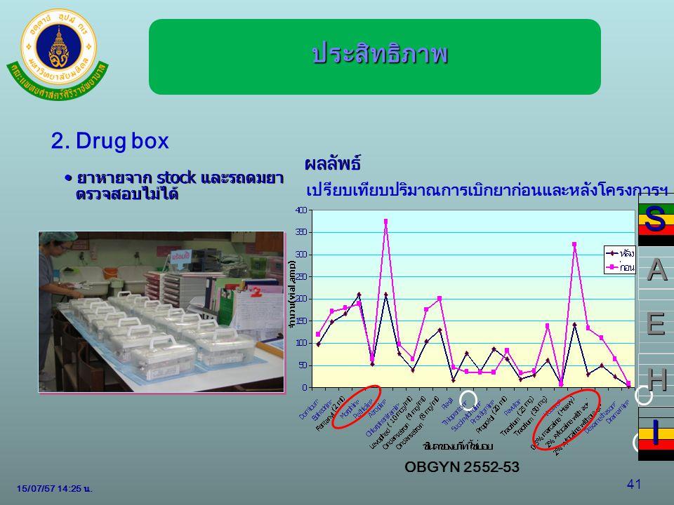 15/07/57 14:28 น. 41 ยาหายจาก stock และรถดมยา ตรวจสอบไม่ได้ 2. Drug box เปรียบเทียบปริมาณการเบิกยาก่อนและหลังโครงการฯ ผลลัพธ์ OBGYN 2552-53 S S A A E