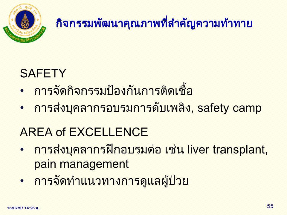 15/07/57 14:28 น. 55 SAFETY การจัดกิจกรรมป้องกันการติดเชื้อ การส่งบุคลากรอบรมการดับเพลิง, safety camp AREA of EXCELLENCE การส่งบุคลากรฝึกอบรมต่อ เช่น