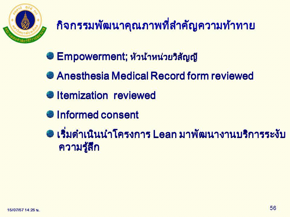 15/07/57 14:28 น. 56 Empowerment; หัวน้าหน่วยวิสัญญี Anesthesia Medical Record form reviewed Itemization reviewed Informed consent เริ่มดำเนินนำโครงกา