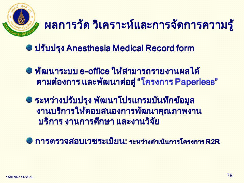 15/07/57 14:28 น. 78 ผลการวัด วิเคราะห์และการจัดการความรู้ ปรับปรุง Anesthesia Medical Record form ระหว่างปรับปรุง พัฒนาโปรแกรมบันทึกข้อมูล งานบริการใ