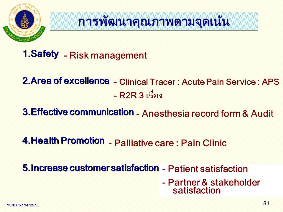 15/07/57 14:28 น. 81 การพัฒนาคุณภาพตามจุดเน้นการพัฒนาคุณภาพตามจุดเน้น 1.Safety 2.Area of excellence 3.Effective communication 4.Health Promotion 5.Inc