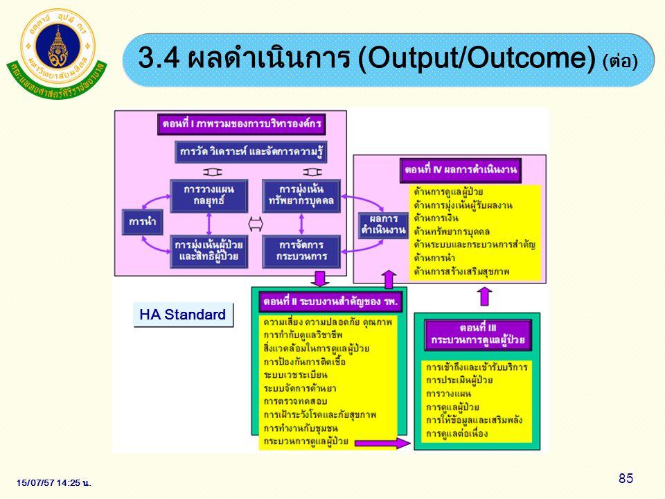 15/07/57 14:28 น. 85 3.4 ผลดำเนินการ (Output/Outcome) (ต่อ) HA Standard