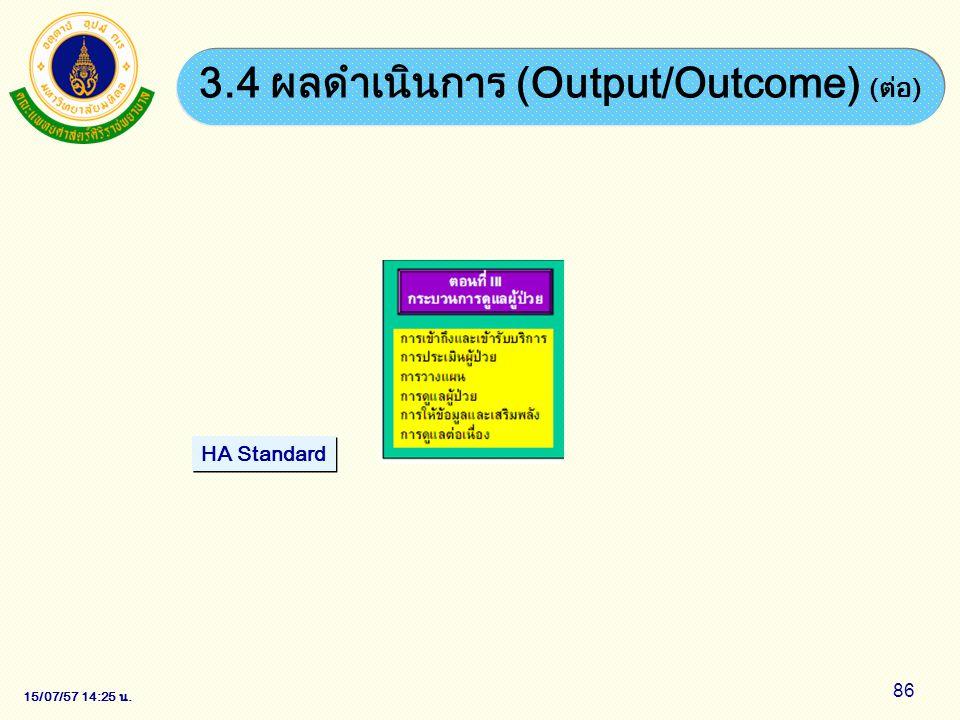 15/07/57 14:28 น. 86 3.4 ผลดำเนินการ (Output/Outcome) (ต่อ) HA Standard