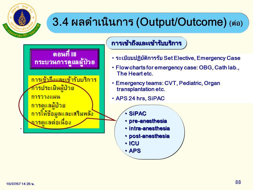 15/07/57 14:28 น. 88 3.4 ผลดำเนินการ (Output/Outcome) (ต่อ) ระเบียบปฏิบัติการรับ Set Elective, Emergency Case Flow charts for emergency case: OBG, Cat
