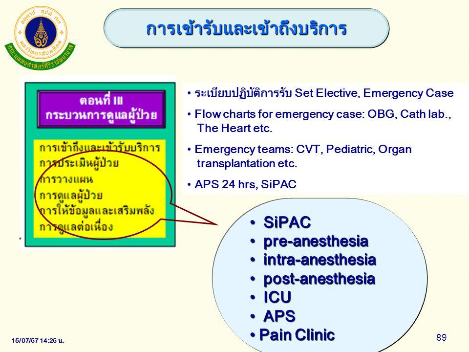 15/07/57 14:28 น. 89 ระเบียบปฏิบัติการรับ Set Elective, Emergency Case Flow charts for emergency case: OBG, Cath lab., The Heart etc. Emergency teams: