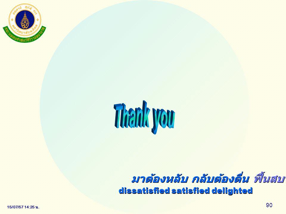 15/07/57 14:28 น. 90 มาต้องหลับ กลับต้องตื่น ฟื้นสบาย ไม่เจ็บปวด dissatisfied satisfied delighted