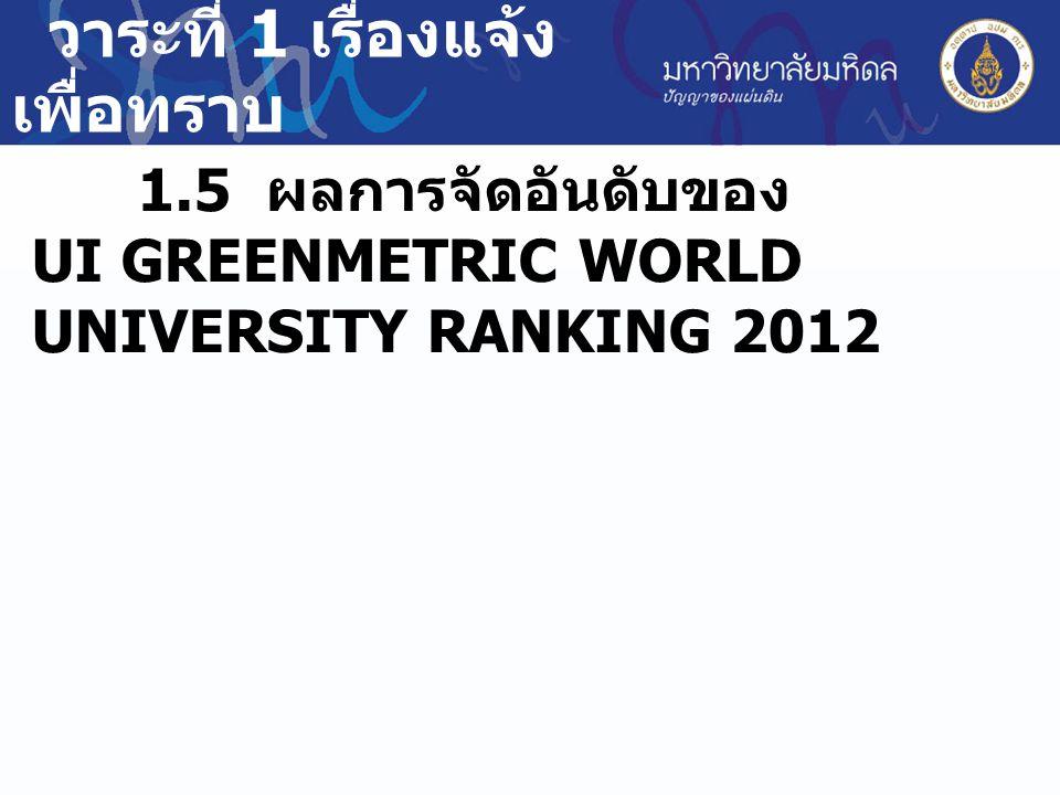 วาระที่ 1 เรื่องแจ้ง เพื่อทราบ 1.5 ผลการจัดอันดับของ UI GREENMETRIC WORLD UNIVERSITY RANKING 2012