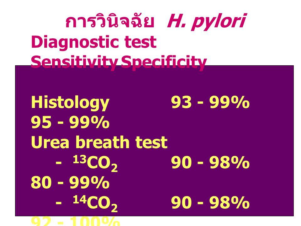 การวินิจฉัย H. pylori Diagnostic test SensitivitySpecificity Histology 93 - 99% 95 - 99% Urea breath test - 13 CO 2 90 - 98% 80 - 99% - 14 CO 2 90 - 9