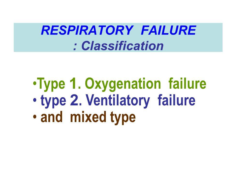 RESPIRATORY FAILURE : Classification Type 1. Oxygenation failure type 2. Ventilatory failure and mixed type