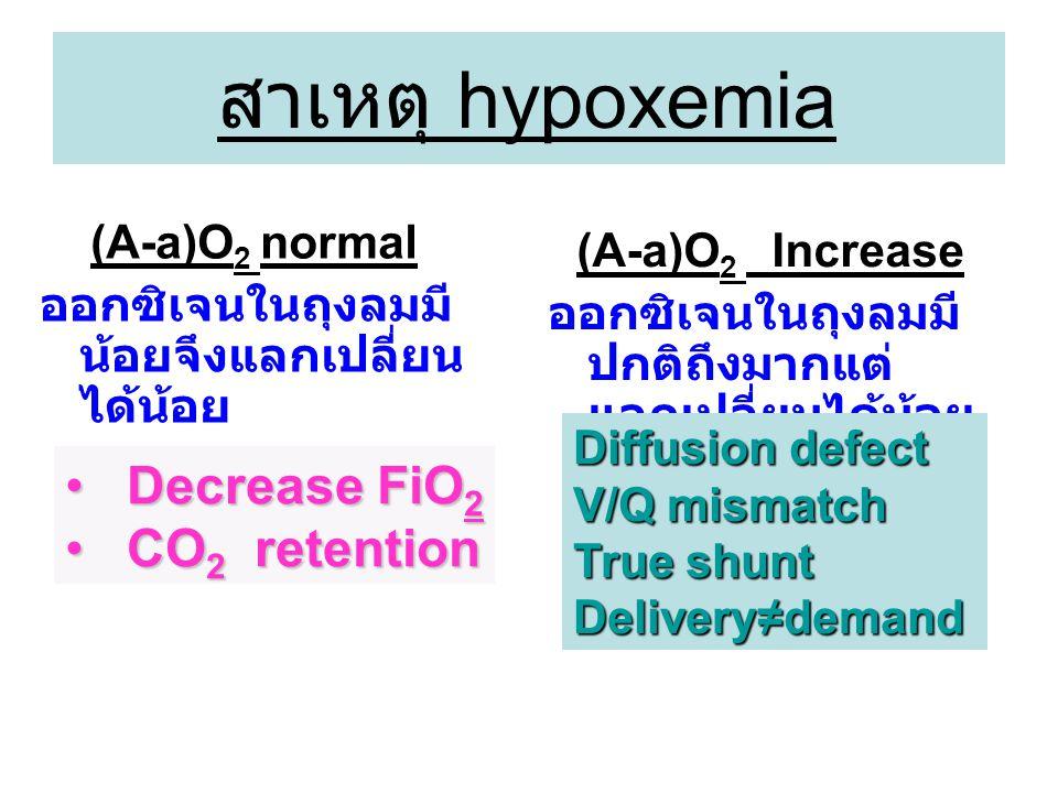 สาเหตุ hypoxemia (A-a)O 2 normal ออกซิเจนในถุงลมมี น้อยจึงแลกเปลี่ยน ได้น้อย (A-a)O 2 Increase ออกซิเจนในถุงลมมี ปกติถึงมากแต่ แลกเปลี่ยนได้น้อย Decre