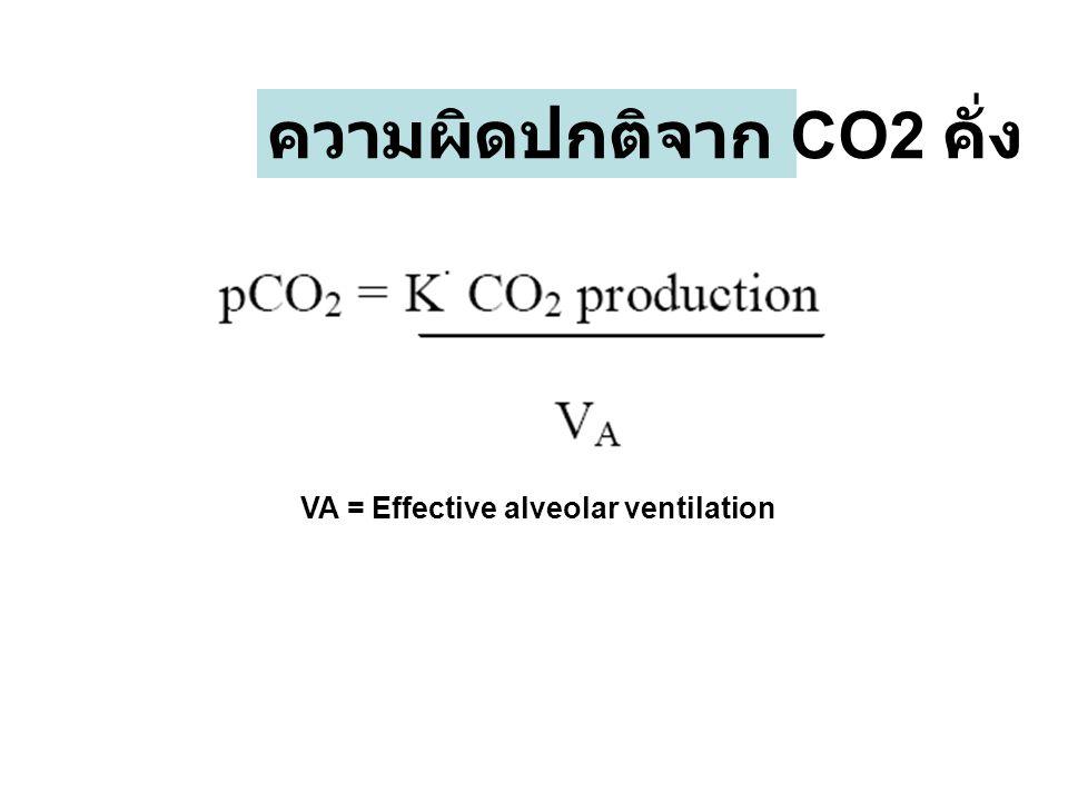 VA = Effective alveolar ventilation ความผิดปกติจาก CO2 คั่ง