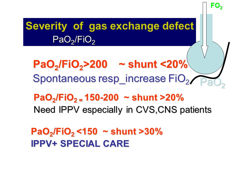 Severity of gas exchange defect PaO 2 /FiO 2 PaO 2 /FiO 2 = 150-200 ~ shunt >20% Need IPPV especially in CVS,CNS patients FO 2 PaO 2 PaO 2 /FiO 2 >200 ~ shunt 200 ~ shunt <20% Spontaneous resp_increase FiO 2 Spontaneous resp_increase FiO 2 PaO 2 /FiO 2 30% IPPV+ SPECIAL CARE